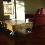 Wonderful Pallet Coffee Table