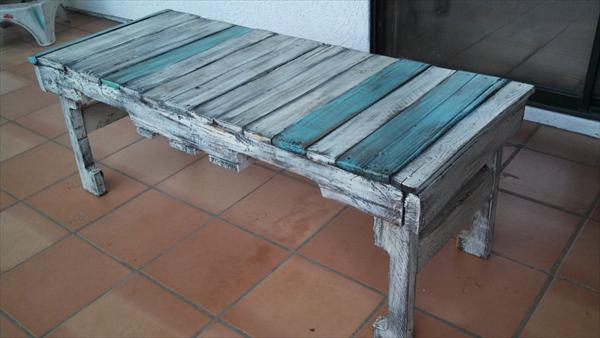 Diy pallet wood coffee table 99 pallets for Table basse palette