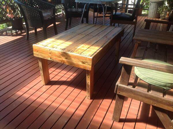 DIY Recycled Pallet Dining Table 99 Pallets