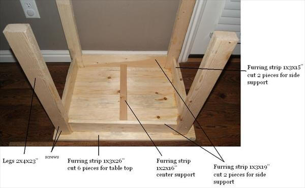 Instructions For Pallet Table