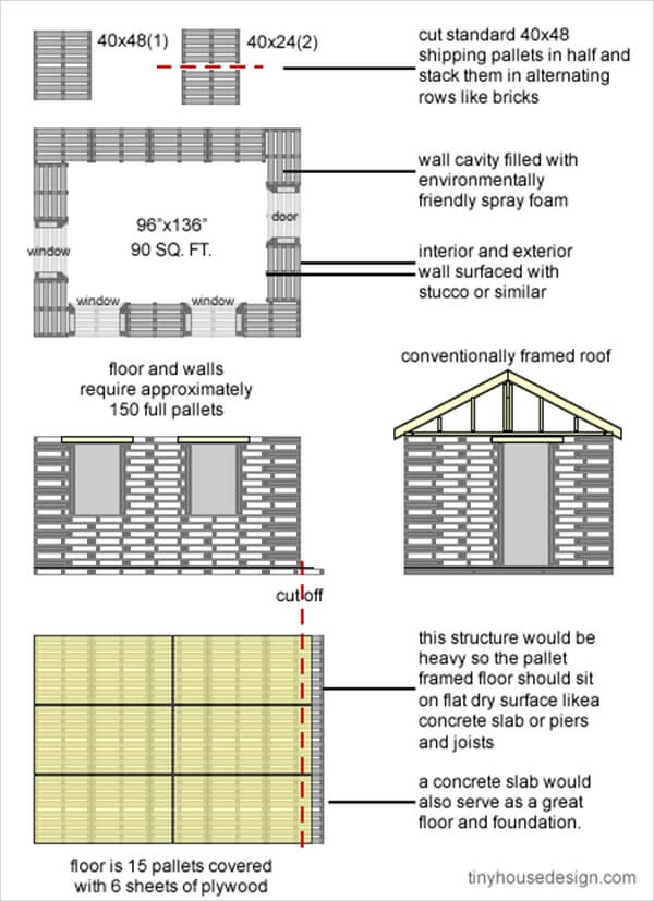 pallet building plans. pallet house plans building 99 pallets