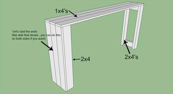 Pallet Sofa Table Plans
