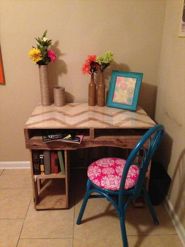 Diy Wooden Desk ~ Diy easy wooden pallet desk ideas pallets