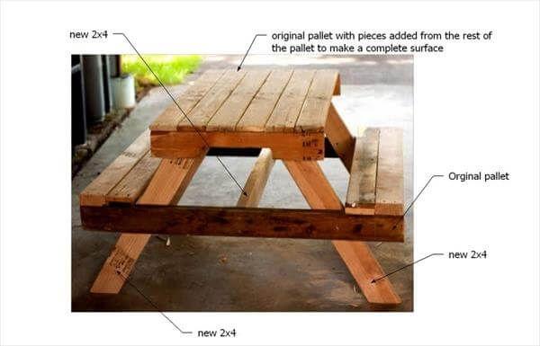 Pallet Picnic Table Plan