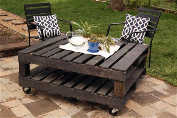 making coffee table out of pallets diy 99 pallets. Black Bedroom Furniture Sets. Home Design Ideas