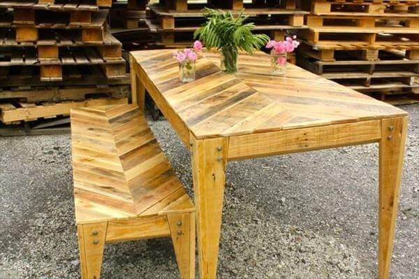 Chevron Pallet Coffee Table diy pallet coffee table design and ideas | 99 pallets