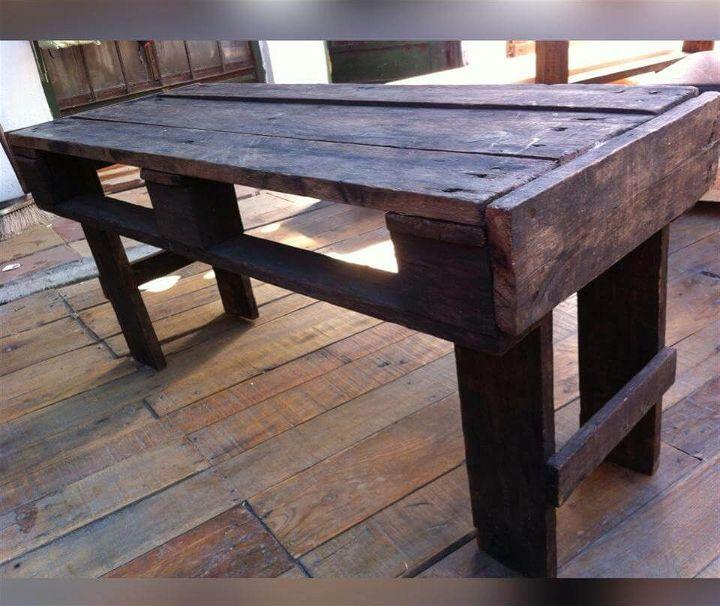 diy rustic table